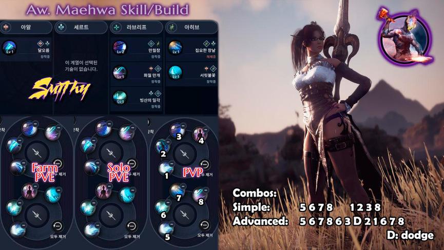 Skill build Maehwa