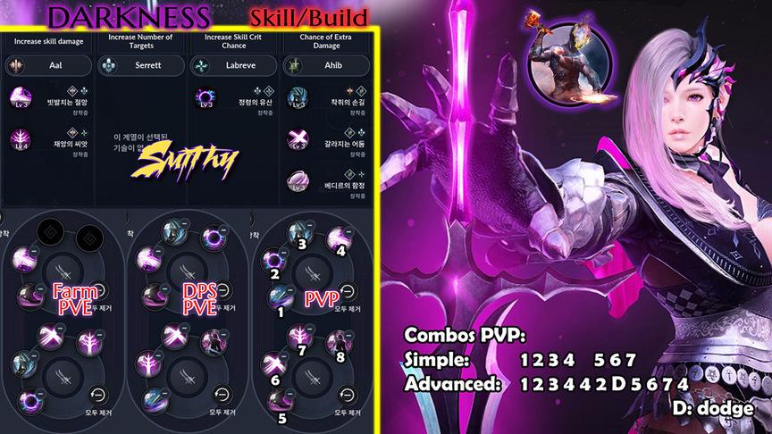 Skill build Awakening Dark Knight (Darkness)
