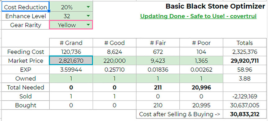 Calculator to compare the prices of black stones Black Desert Mobile